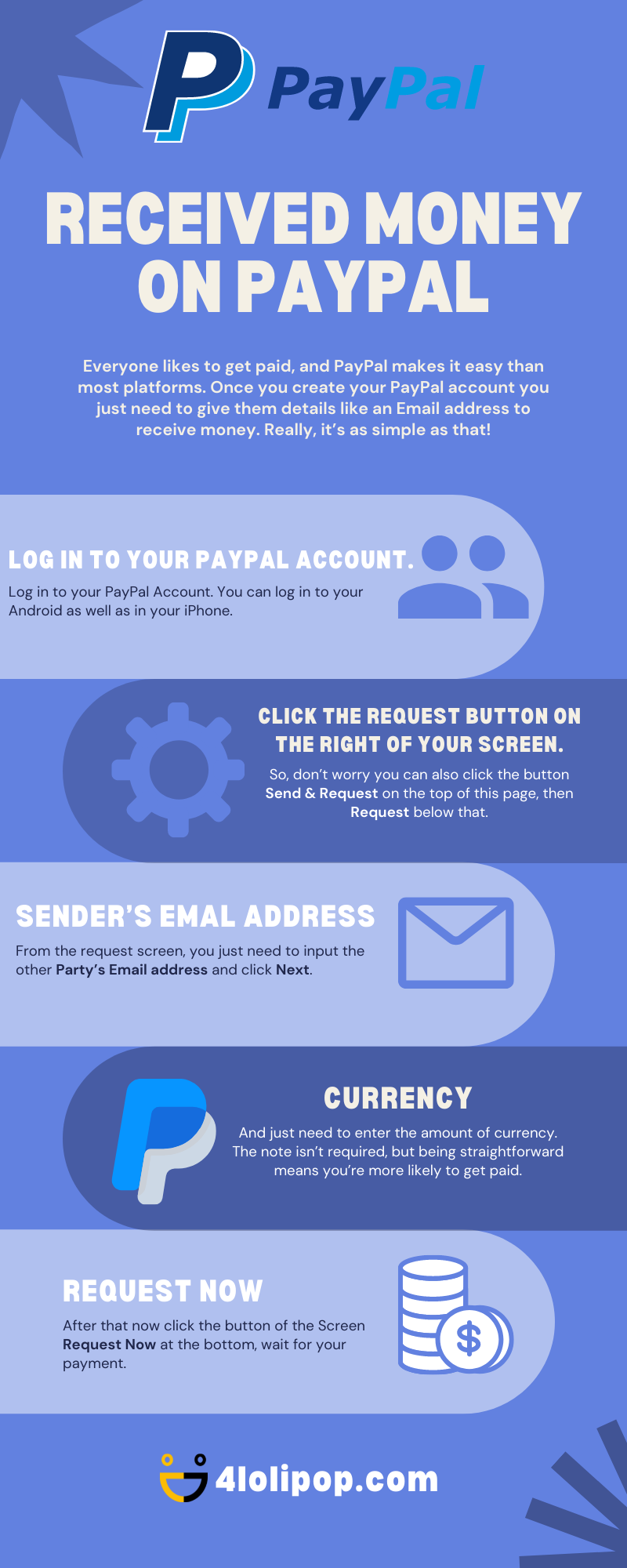 Receive Money on PayPal