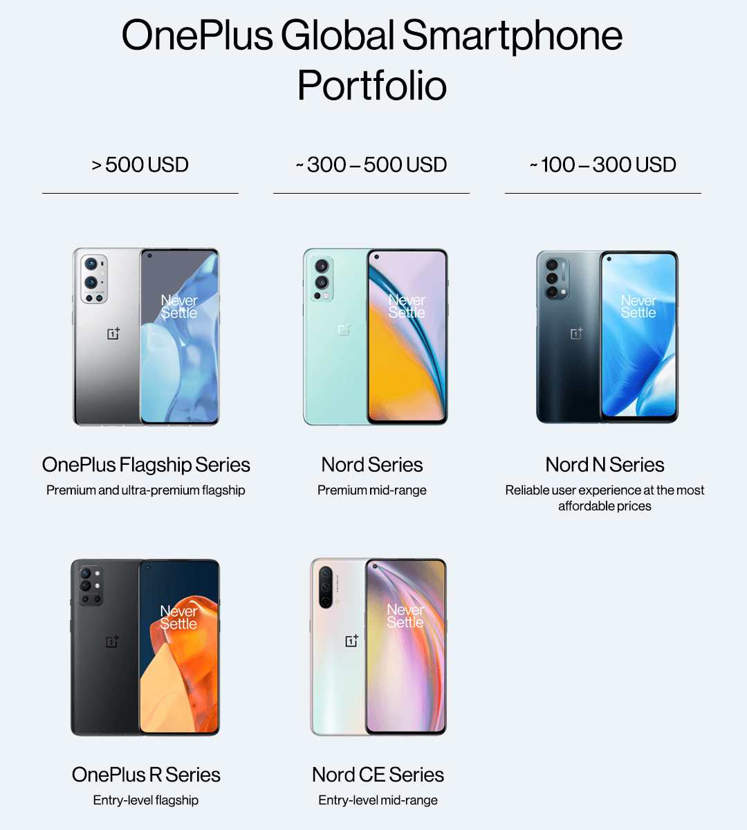 one plus product strategy
